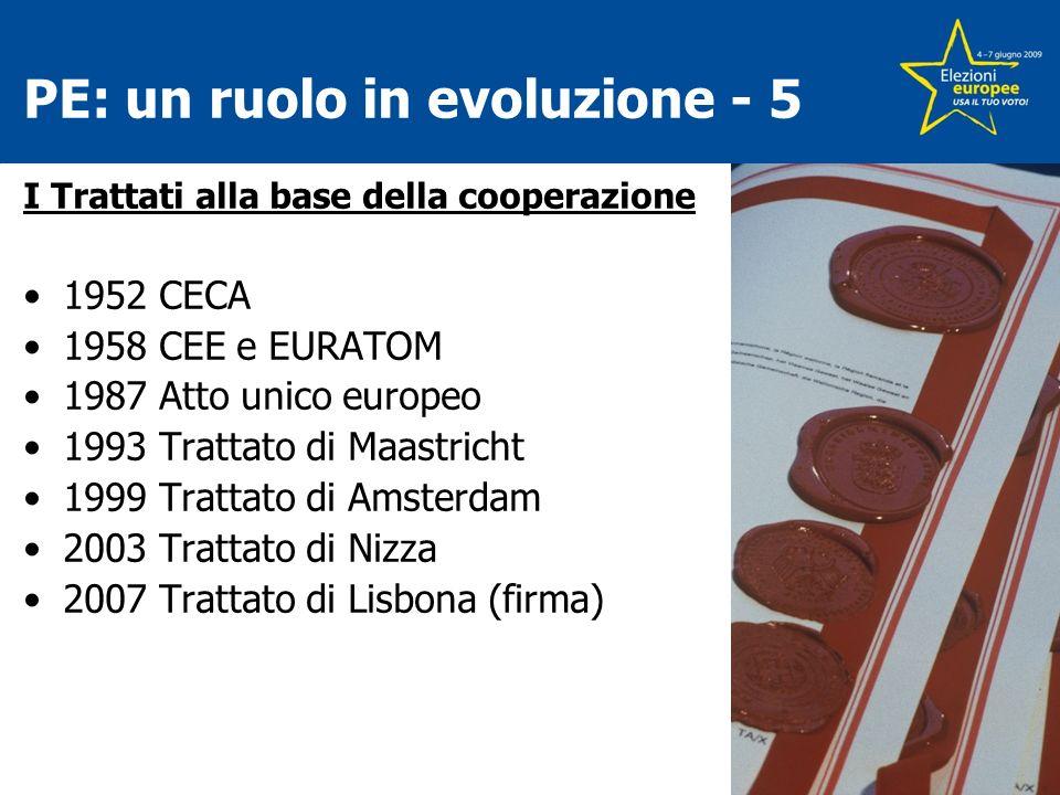 PE: un ruolo in evoluzione - 5 I Trattati alla base della cooperazione 1952 CECA 1958 CEE e EURATOM 1987 Atto unico europeo 1993 Trattato di Maastricht 1999 Trattato di Amsterdam 2003 Trattato di Nizza 2007 Trattato di Lisbona (firma)
