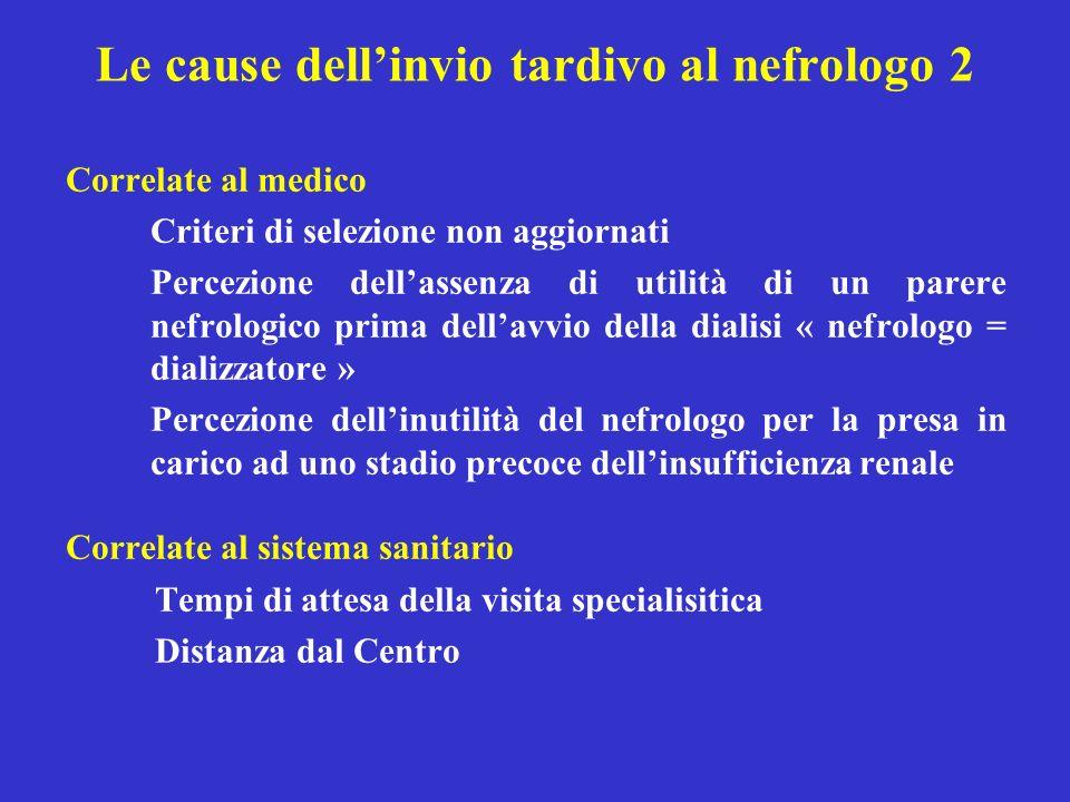 Le cause dellinvio tardivo al nefrologo 2 Correlate al medico Criteri di selezione non aggiornati Percezione dellassenza di utilità di un parere nefro