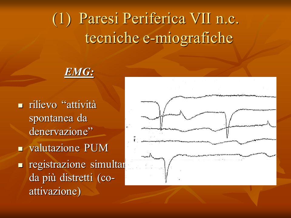 (5) Miochimie PROTOCOLLO Blink reflex (a volta evidenza di anomalia) Blink reflex (a volta evidenza di anomalia) EMG ad ago-concentrico (caratterizzazione + sensibilizzazione) EMG ad ago-concentrico (caratterizzazione + sensibilizzazione) (Tests con Ca 2 -Cl e.v.) (Tests con Ca 2 -Cl e.v.)