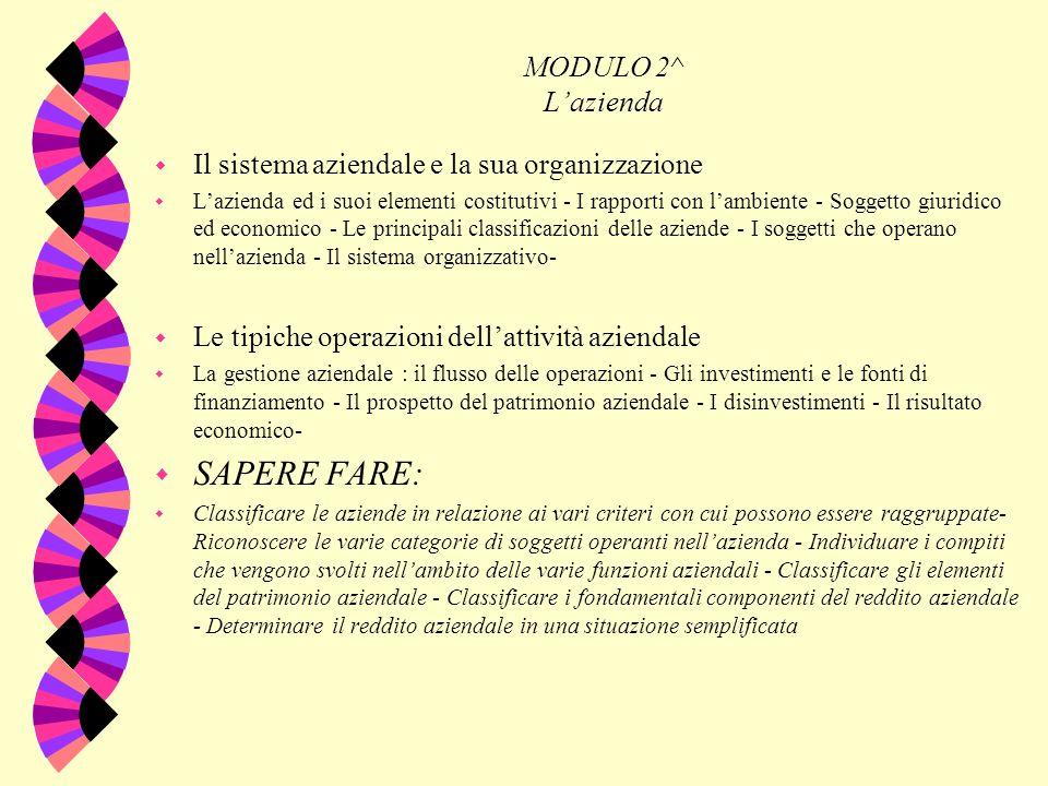 I MODULO 2^ Lazienda w Il sistema aziendale e la sua organizzazione w Lazienda ed i suoi elementi costitutivi - I rapporti con lambiente - Soggetto gi