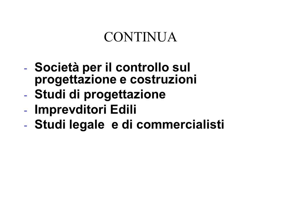 CONTINUA - Società per il controllo sul progettazione e costruzioni - Studi di progettazione - Imprevditori Edili - Studi legale e di commercialisti