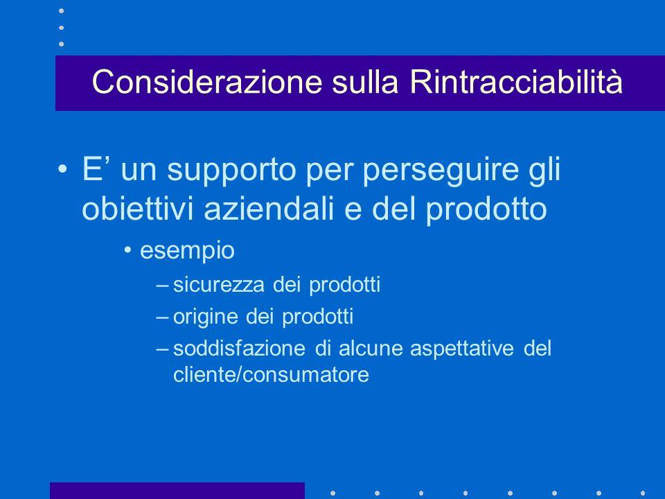 Considerazione sulla Rintracciabilità E un supporto per perseguire gli obiettivi aziendali e del prodotto esempio –sicurezza dei prodotti –origine dei prodotti –soddisfazione di alcune aspettative del cliente/consumatore
