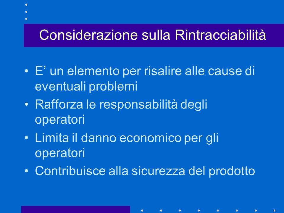 Considerazione sulla Rintracciabilità E un elemento per risalire alle cause di eventuali problemi Rafforza le responsabilità degli operatori Limita il danno economico per gli operatori Contribuisce alla sicurezza del prodotto