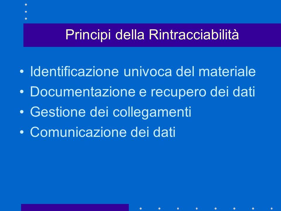 Principi della Rintracciabilità Identificazione univoca del materiale Documentazione e recupero dei dati Gestione dei collegamenti Comunicazione dei dati