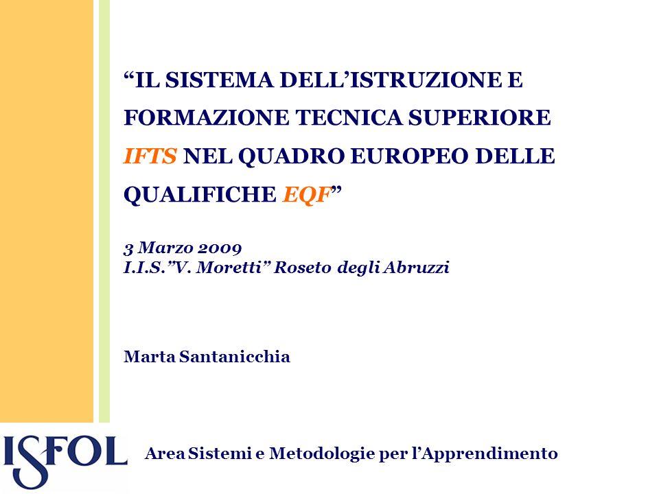 Area Sistemi e Metodologie per lApprendimento IL SISTEMA DELLISTRUZIONE E FORMAZIONE TECNICA SUPERIORE IFTS NEL QUADRO EUROPEO DELLE QUALIFICHE EQF 3 Marzo 2009 I.I.S.V.