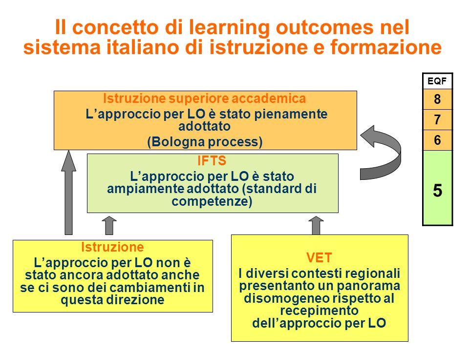 Il concetto di learning outcomes nel sistema italiano di istruzione e formazione Istruzione superiore accademica Lapproccio per LO è stato pienamente adottato (Bologna process) IFTS Lapproccio per LO è stato ampiamente adottato (standard di competenze) Istruzione Lapproccio per LO non è stato ancora adottato anche se ci sono dei cambiamenti in questa direzione EQF 8 7 6 5 VET I diversi contesti regionali presentanto un panorama disomogeneo rispetto al recepimento dellapproccio per LO