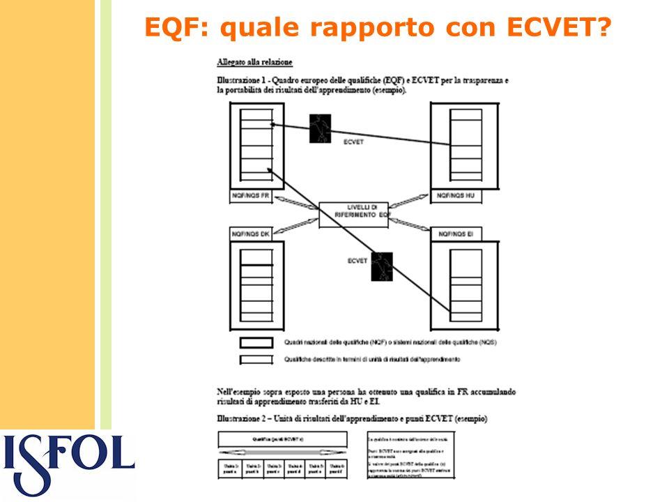 EQF: quale rapporto con ECVET