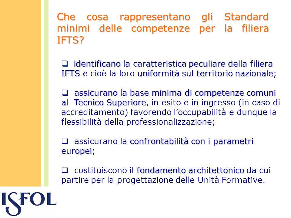Che cosa rappresentano gli Standard minimi delle competenze per la filiera IFTS.