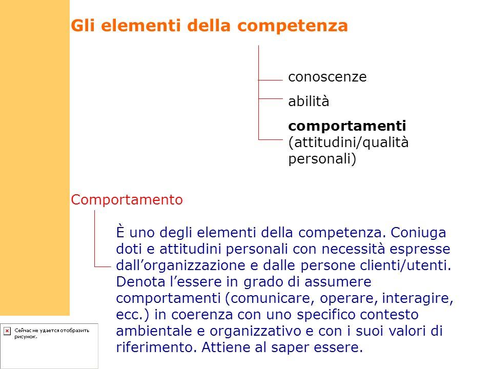 conoscenze abilità comportamenti (attitudini/qualità personali) È uno degli elementi della competenza.