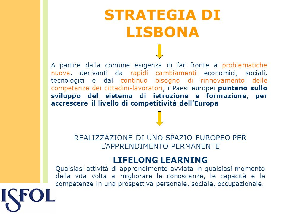STRATEGIA DI LISBONA A partire dalla comune esigenza di far fronte a problematiche nuove, derivanti da rapidi cambiamenti economici, sociali, tecnologici e dal continuo bisogno di rinnovamento delle competenze dei cittadini-lavoratori, i Paesi europei puntano sullo sviluppo del sistema di istruzione e formazione, per accrescere il livello di competitività dellEuropa REALIZZAZIONE DI UNO SPAZIO EUROPEO PER LAPPRENDIMENTO PERMANENTE LIFELONG LEARNING Qualsiasi attività di apprendimento avviata in qualsiasi momento della vita volta a migliorare le conoscenze, le capacità e le competenze in una prospettiva personale, sociale, occupazionale.