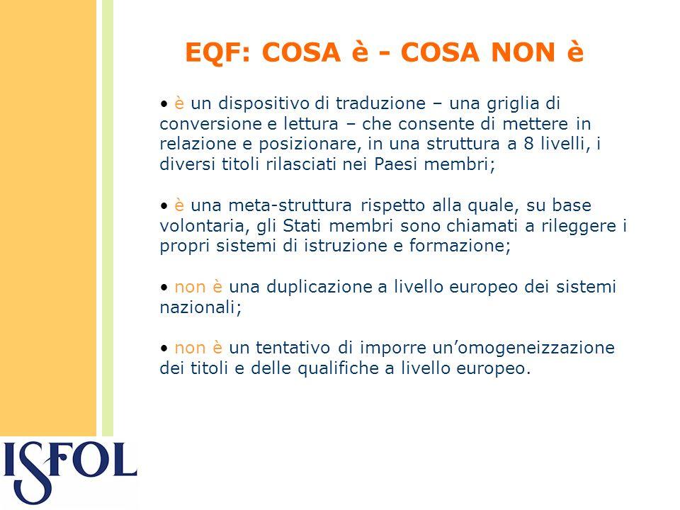 EQF: COSA è - COSA NON è è un dispositivo di traduzione – una griglia di conversione e lettura – che consente di mettere in relazione e posizionare, in una struttura a 8 livelli, i diversi titoli rilasciati nei Paesi membri; è una meta-struttura rispetto alla quale, su base volontaria, gli Stati membri sono chiamati a rileggere i propri sistemi di istruzione e formazione; non è una duplicazione a livello europeo dei sistemi nazionali; non è un tentativo di imporre unomogeneizzazione dei titoli e delle qualifiche a livello europeo.