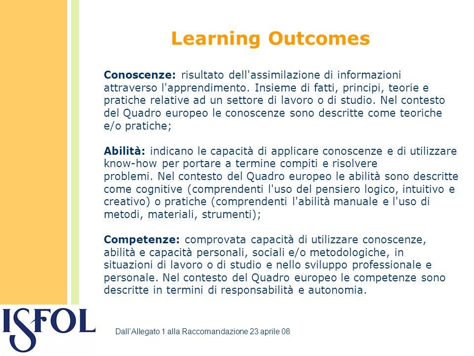 Learning Outcomes Conoscenze: risultato dell assimilazione di informazioni attraverso l apprendimento.
