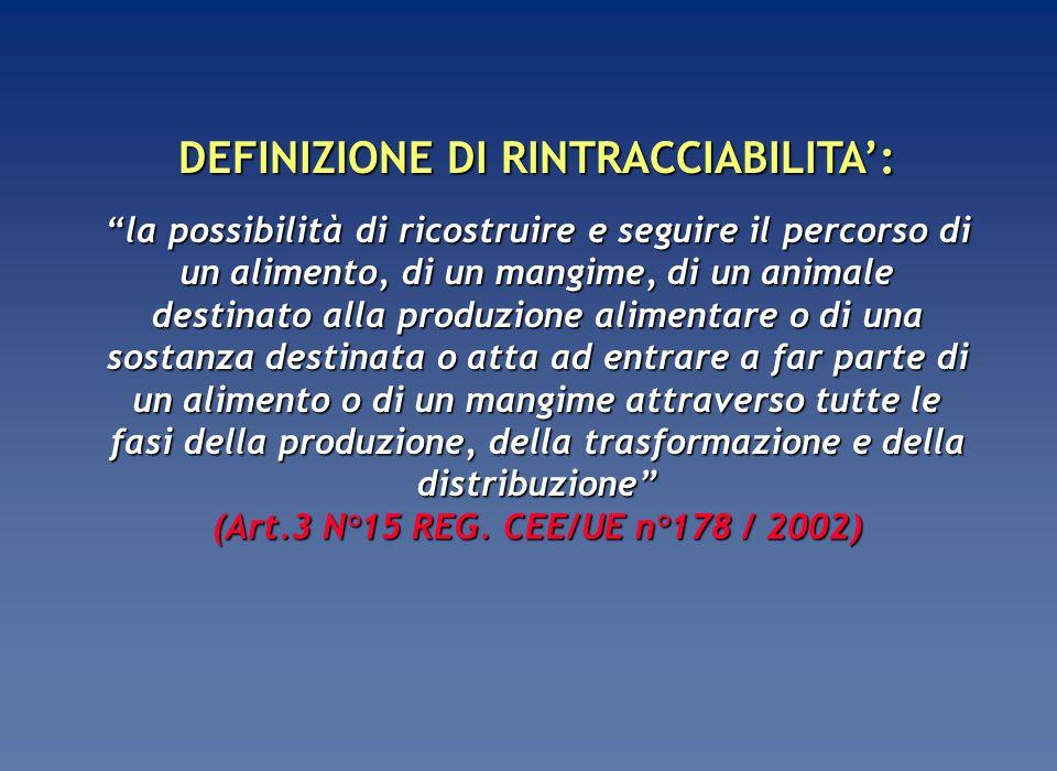 FINALITA DELLA RINTRACCIABILITA: (TAVOLA 1) 1 - GARANTIRE LA SICUREZZA DEL CONSUMATORE Nelle note introduttive al REG.