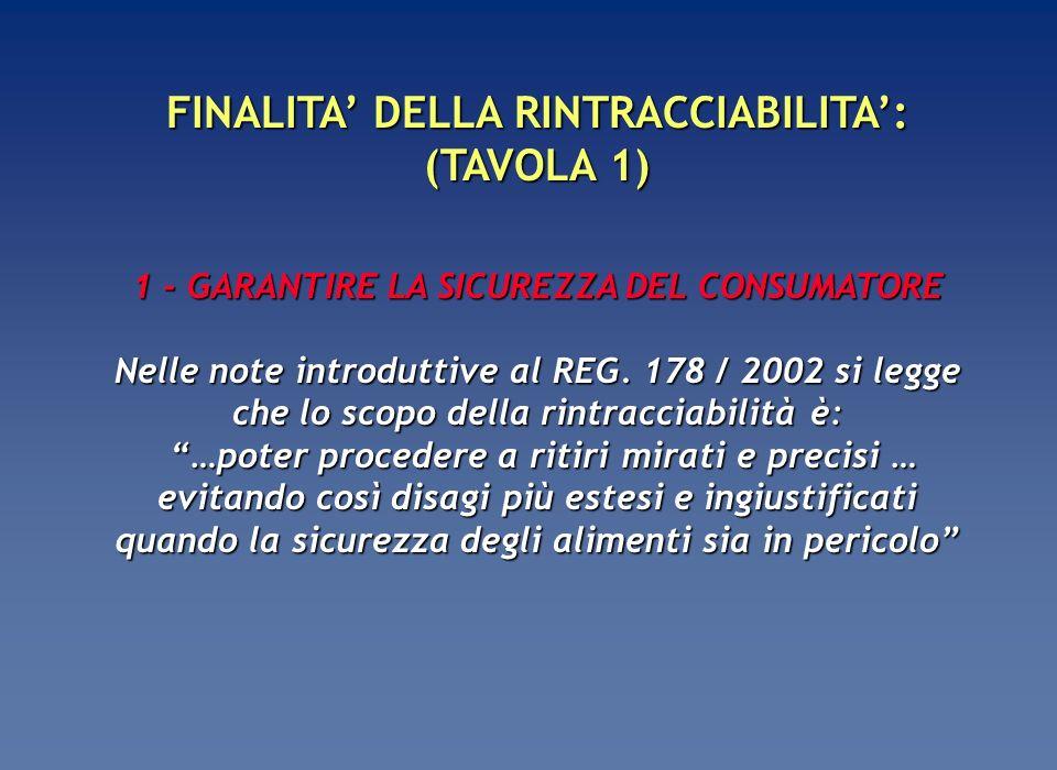 FINALITA DELLA RINTRACCIABILITA: (TAVOLA 2) 2 – FORNIRE INFORMAZIONI AL CONSUMATORE Nelle stesse note introduttive al REG.