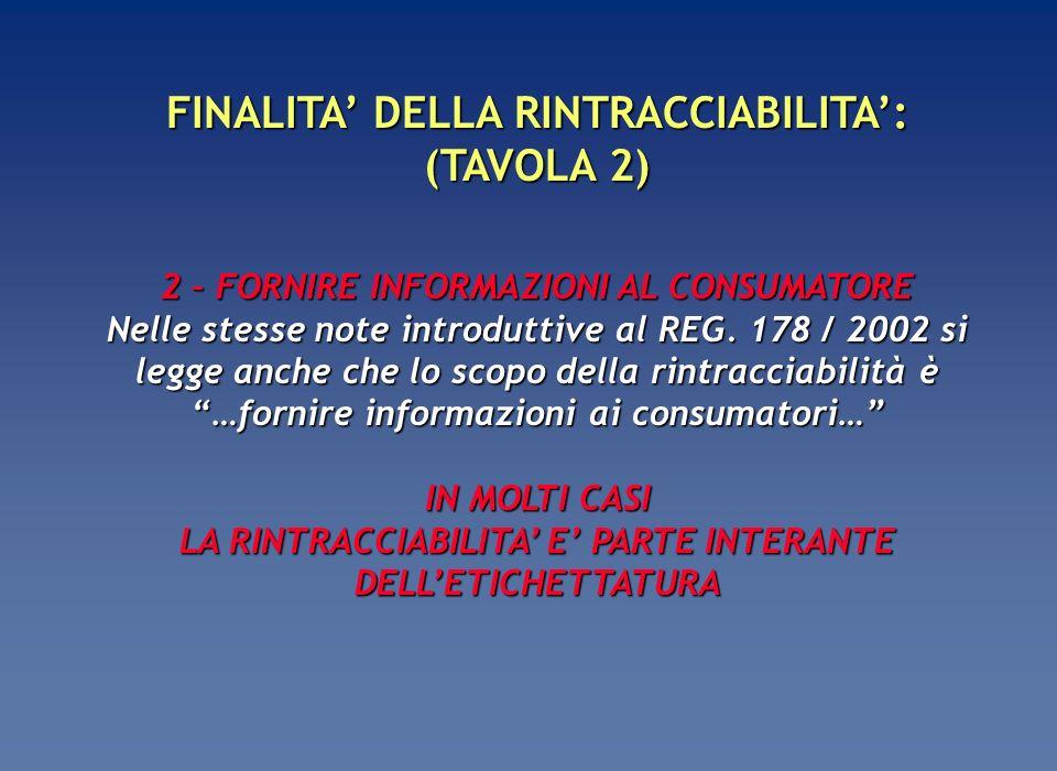 LATTUALE QUADRO GIURIDICO DELLA RINTRACCIABILITA ESEMPI DI COMPARTI ATTUALMENTE NORMATI: -CARNI BOVINE; - PRODOTTI ITTICI; - ORTOFRUTTICOLI FRESCHI; - LATTE FRESCO; - ORGANISMI GENETICAMENTE MODIFICATI - BIOTERRORISM ACT