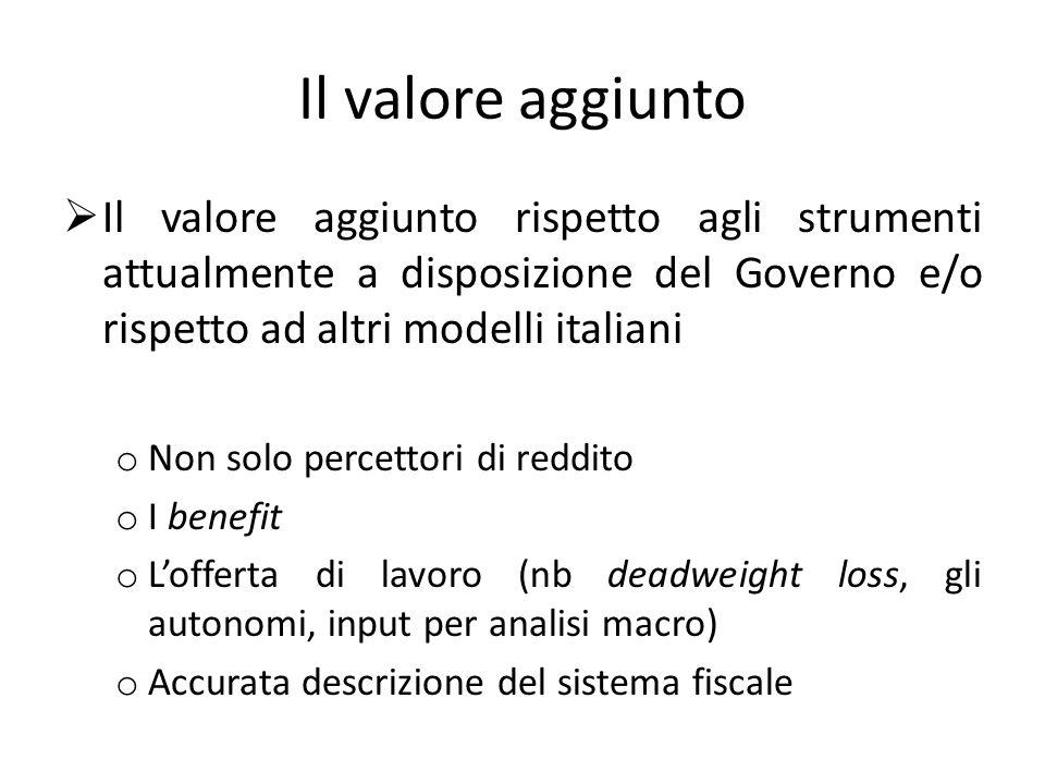 Il valore aggiunto Il valore aggiunto rispetto agli strumenti attualmente a disposizione del Governo e/o rispetto ad altri modelli italiani o Non solo percettori di reddito o I benefit o Lofferta di lavoro (nb deadweight loss, gli autonomi, input per analisi macro) o Accurata descrizione del sistema fiscale