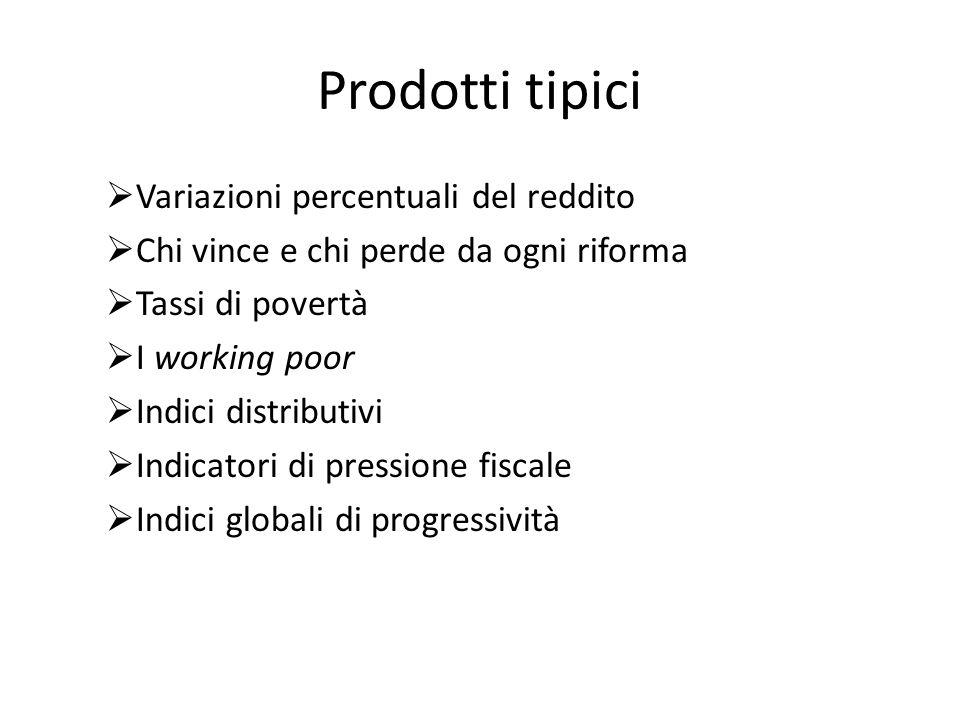 Prodotti tipici Variazioni percentuali del reddito Chi vince e chi perde da ogni riforma Tassi di povertà I working poor Indici distributivi Indicator