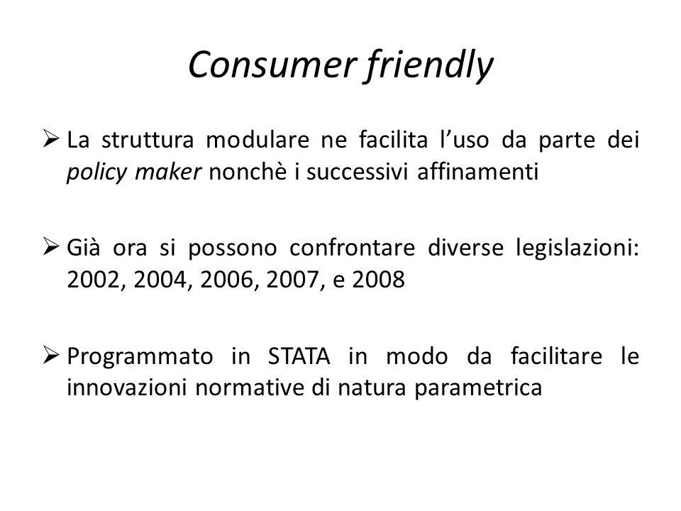 Consumer friendly La struttura modulare ne facilita luso da parte dei policy maker nonchè i successivi affinamenti Già ora si possono confrontare diverse legislazioni: 2002, 2004, 2006, 2007, e 2008 Programmato in STATA in modo da facilitare le innovazioni normative di natura parametrica