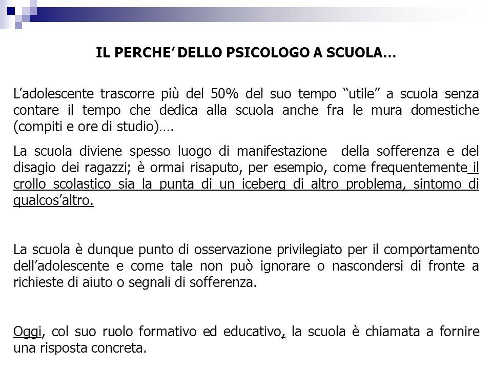 I principali problemi oggetto di consulenza DIFFICOLTA LEGATE ALLA SCUOLA 40% (soprattutto biennio di classico e scientifico): -Ho sbagliato scuola.
