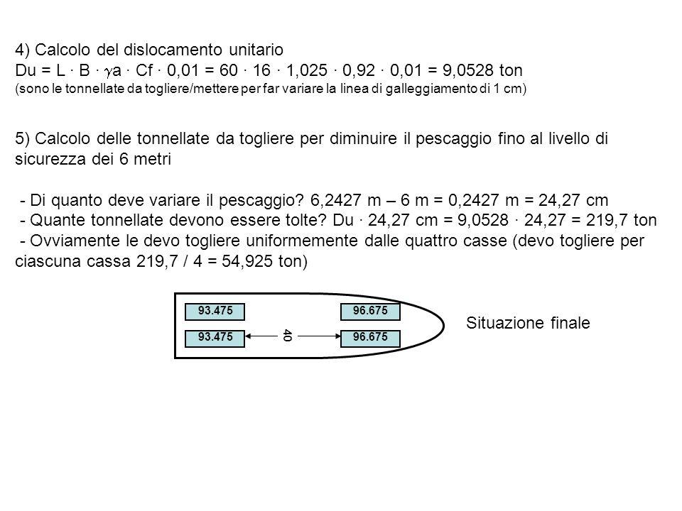 40 93.475 96.675 4) Calcolo del dislocamento unitario Du = L · B · a · Cf · 0,01 = 60 · 16 · 1,025 · 0,92 · 0,01 = 9,0528 ton (sono le tonnellate da t