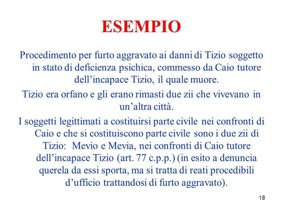 18 ESEMPIO Procedimento per furto aggravato ai danni di Tizio soggetto in stato di deficienza psichica, commesso da Caio tutore dellincapace Tizio, il quale muore.
