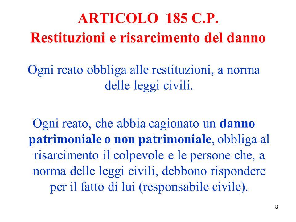 8 ARTICOLO 185 C.P.