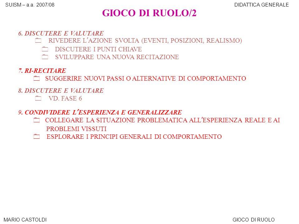 SUISM – a.a.2007/08DIDATTICA GENERALE MARIO CASTOLDIGIOCO DI RUOLO 6.