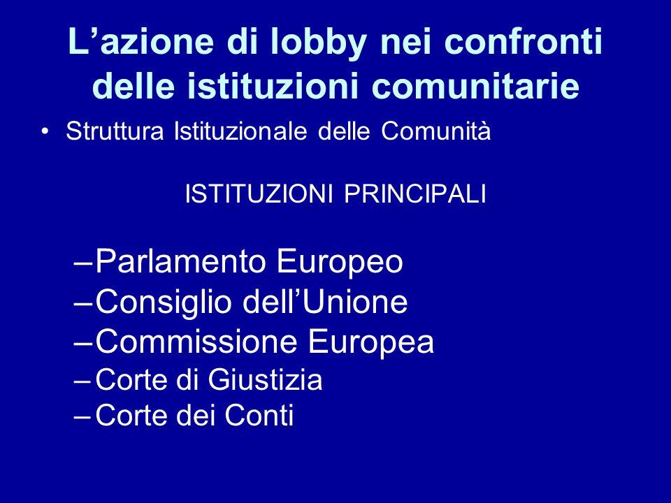 Lazione di lobby nei confronti delle istituzioni comunitarie Struttura Istituzionale delle Comunità ISTITUZIONI PRINCIPALI –Parlamento Europeo –Consig