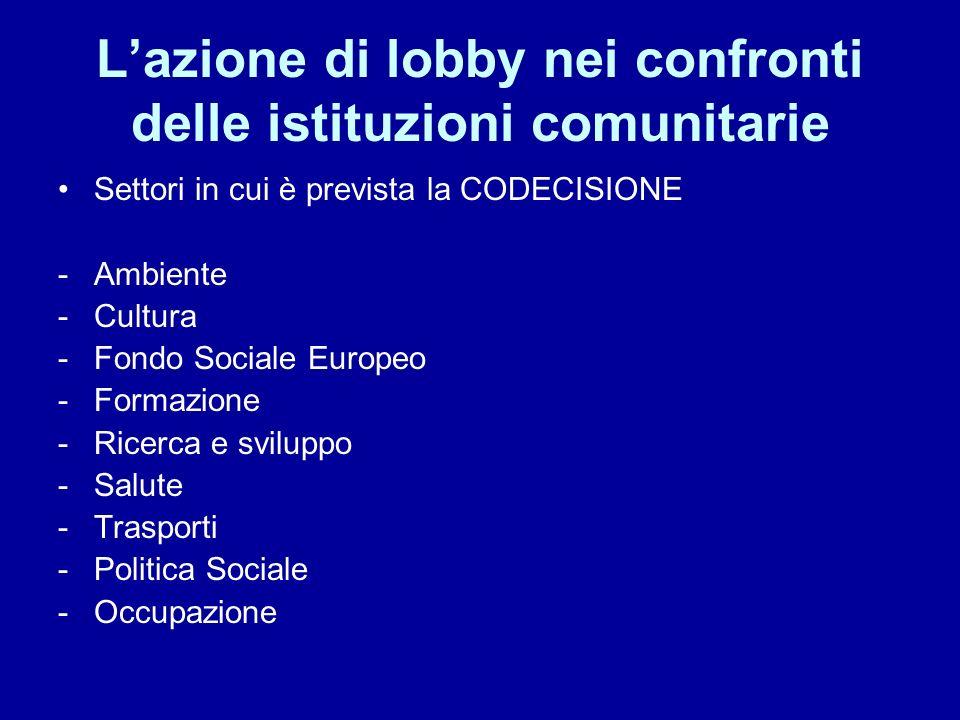 Lazione di lobby nei confronti delle istituzioni comunitarie Settori in cui è prevista la CODECISIONE -Ambiente -Cultura -Fondo Sociale Europeo -Forma