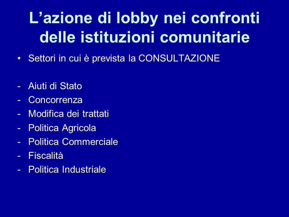 Lazione di lobby nei confronti delle istituzioni comunitarie Settori in cui è prevista la CONSULTAZIONE -Aiuti di Stato -Concorrenza -Modifica dei tra