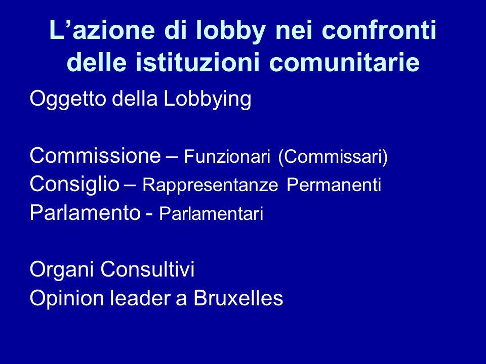Lazione di lobby nei confronti delle istituzioni comunitarie Oggetto della Lobbying Commissione – Funzionari (Commissari) Consiglio – Rappresentanze P