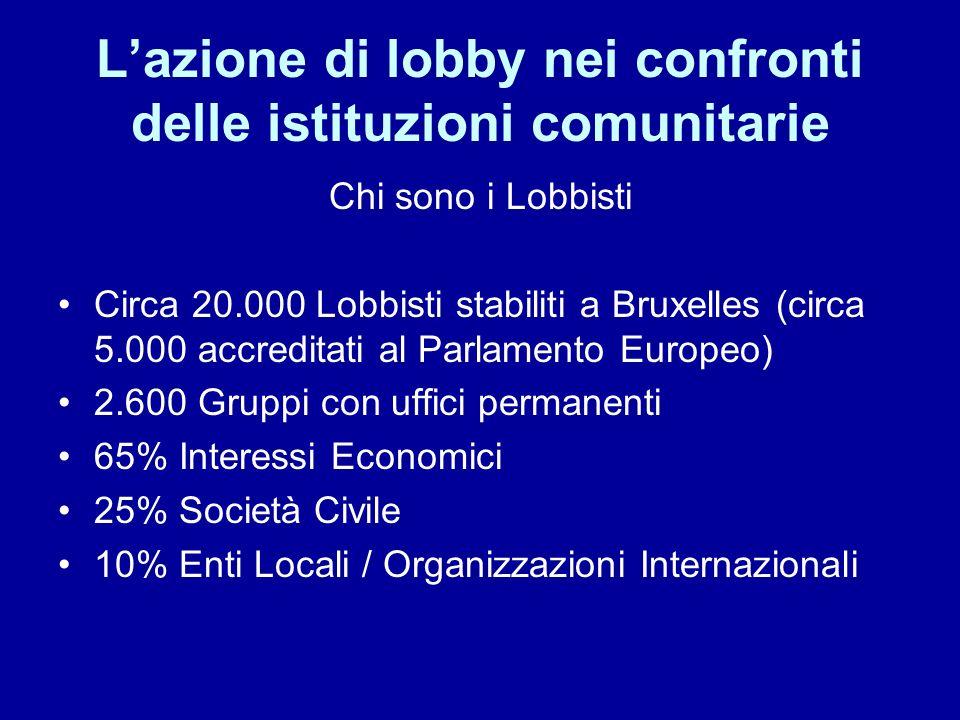 Lazione di lobby nei confronti delle istituzioni comunitarie Chi sono i Lobbisti Circa 20.000 Lobbisti stabiliti a Bruxelles (circa 5.000 accreditati