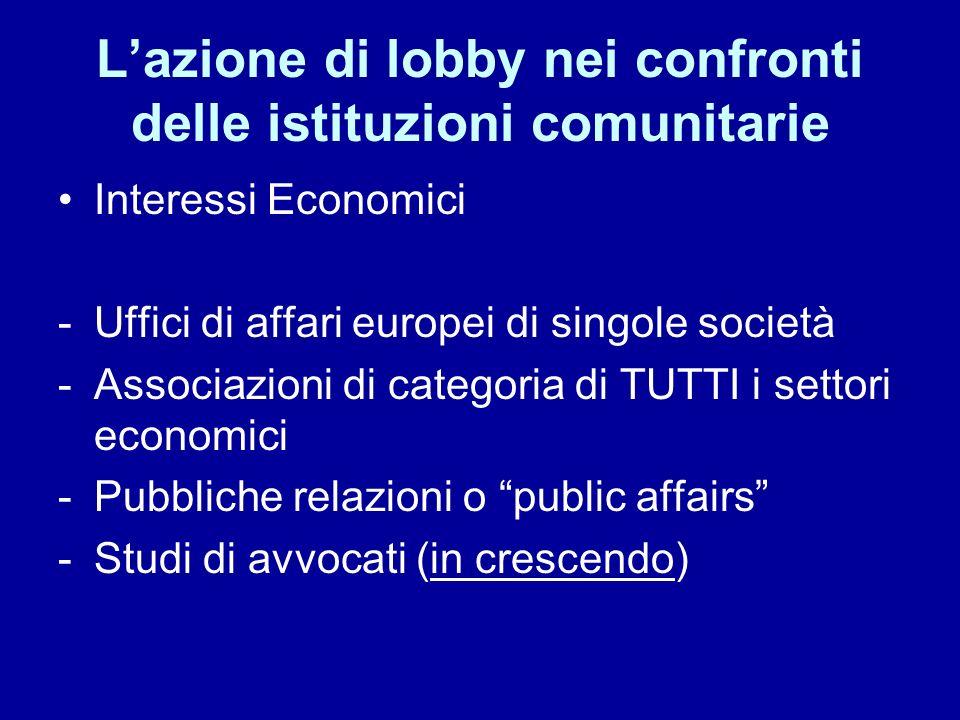 Lazione di lobby nei confronti delle istituzioni comunitarie Interessi Economici -Uffici di affari europei di singole società -Associazioni di categor