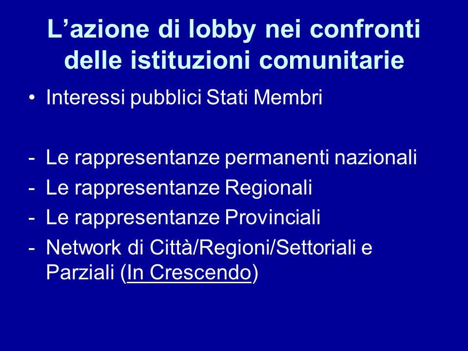 Lazione di lobby nei confronti delle istituzioni comunitarie Interessi pubblici Stati Membri -Le rappresentanze permanenti nazionali -Le rappresentanz