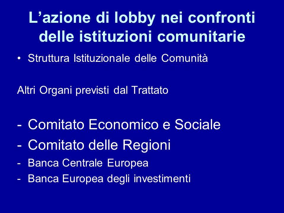 Lazione di lobby nei confronti delle istituzioni comunitarie IstituzioneMembriNomina Competenze Parlamento785Suffragio universale ogni 5 anni Deliberativi e di controllo Consiglio1 Rapp.