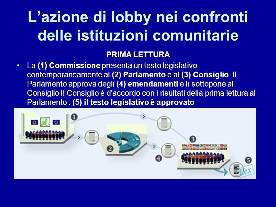 Lazione di lobby nei confronti delle istituzioni comunitarie PRIMA LETTURA La (1) Commissione presenta un testo legislativo contemporaneamente al (2)