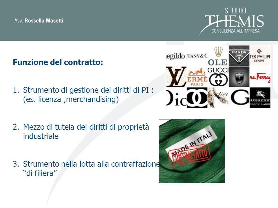 Funzione del contratto: 1.Strumento di gestione dei diritti di PI : (es.