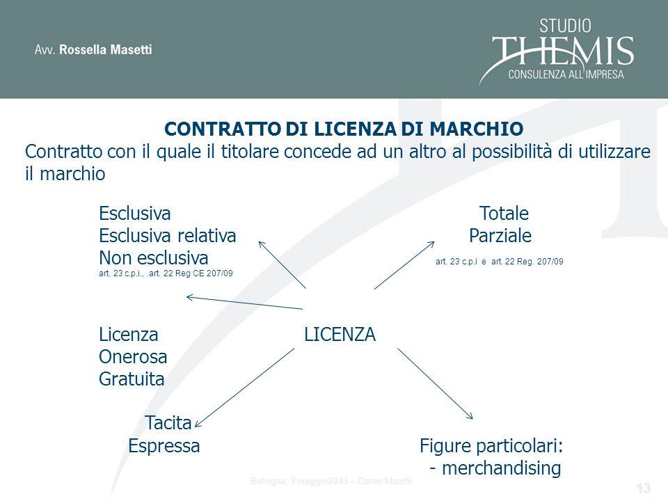 13 Bologna, 3 maggio2013 – Corso Marchi Esclusiva Totale Esclusiva relativa Parziale Non esclusiva art.