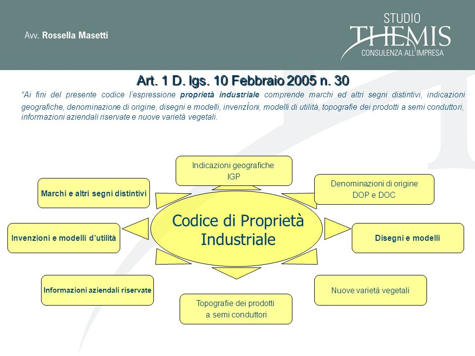 I diritti di proprietà industriale si acquistano mediante brevettazione, registrazione e negli altri modi previsti dal C.P.I.