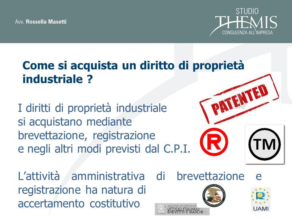 In cosa consiste un diritto di proprietà industriale .