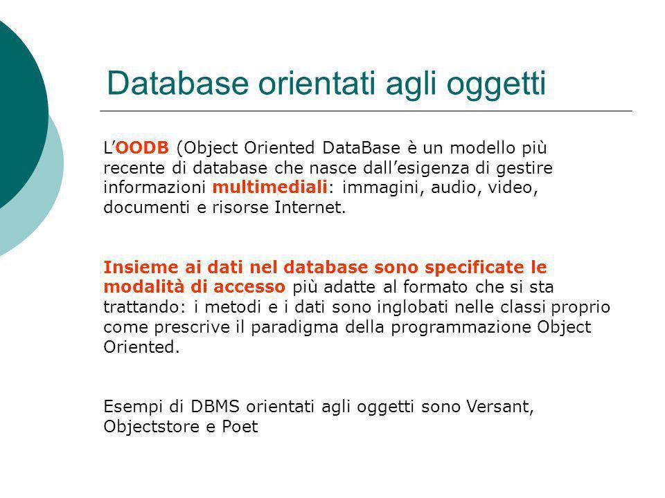 Database orientati agli oggetti LOODB (Object Oriented DataBase è un modello più recente di database che nasce dallesigenza di gestire informazioni mu