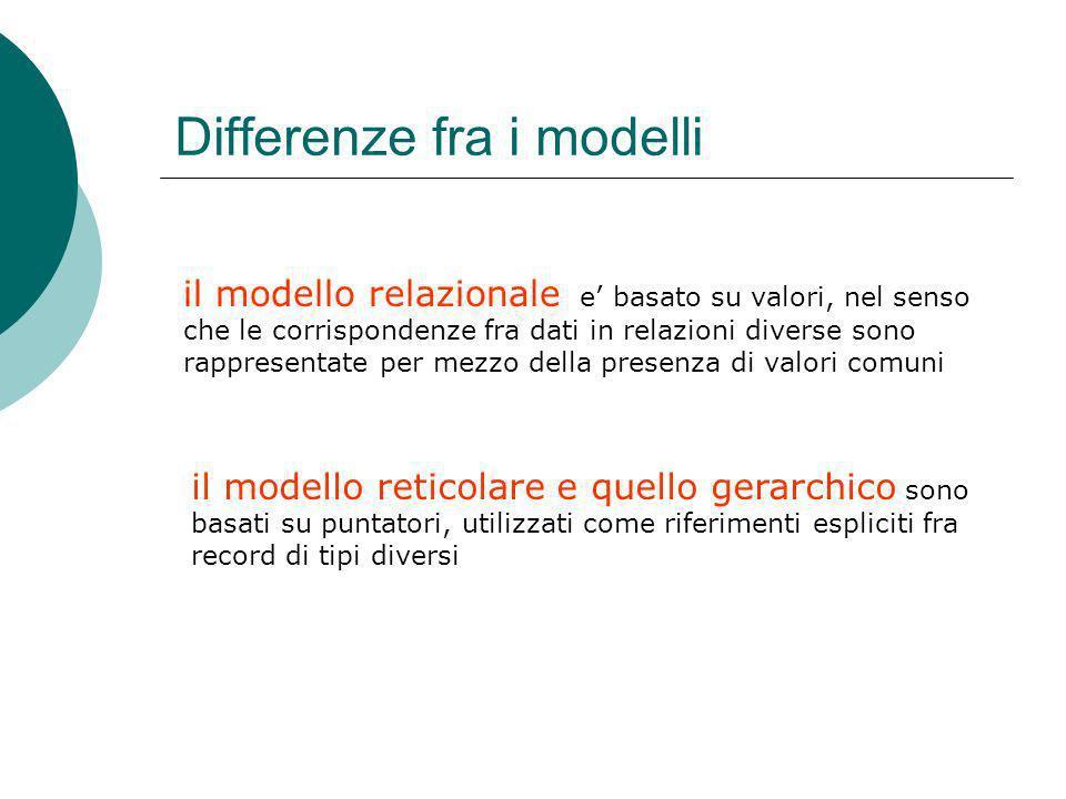 Differenze fra i modelli il modello relazionale e basato su valori, nel senso che le corrispondenze fra dati in relazioni diverse sono rappresentate p