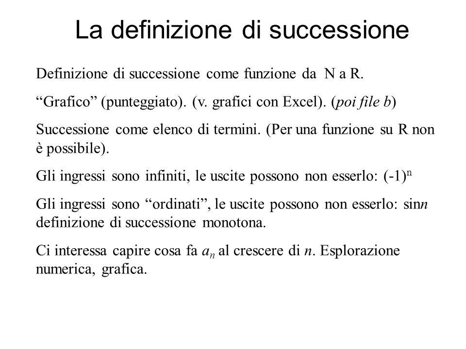 La definizione di successione Definizione di successione come funzione da N a R. Grafico (punteggiato). (v. grafici con Excel). (poi file b) Successio