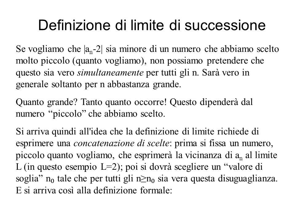Definizione di limite di successione Se vogliamo che |a n -2| sia minore di un numero che abbiamo scelto molto piccolo (quanto vogliamo), non possiamo