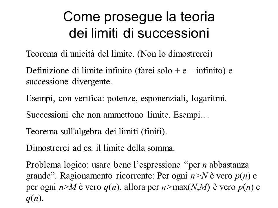 Come prosegue la teoria dei limiti di successioni Teorema di unicità del limite. (Non lo dimostrerei) Definizione di limite infinito (farei solo + e –