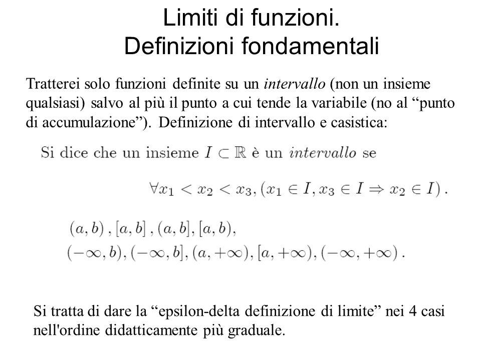 Limiti di funzioni. Definizioni fondamentali Tratterei solo funzioni definite su un intervallo (non un insieme qualsiasi) salvo al più il punto a cui