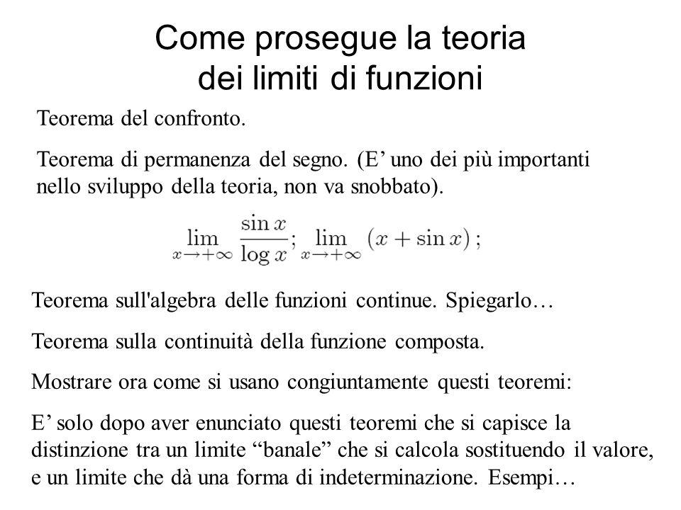 Come prosegue la teoria dei limiti di funzioni Teorema del confronto. Teorema di permanenza del segno. (E uno dei più importanti nello sviluppo della
