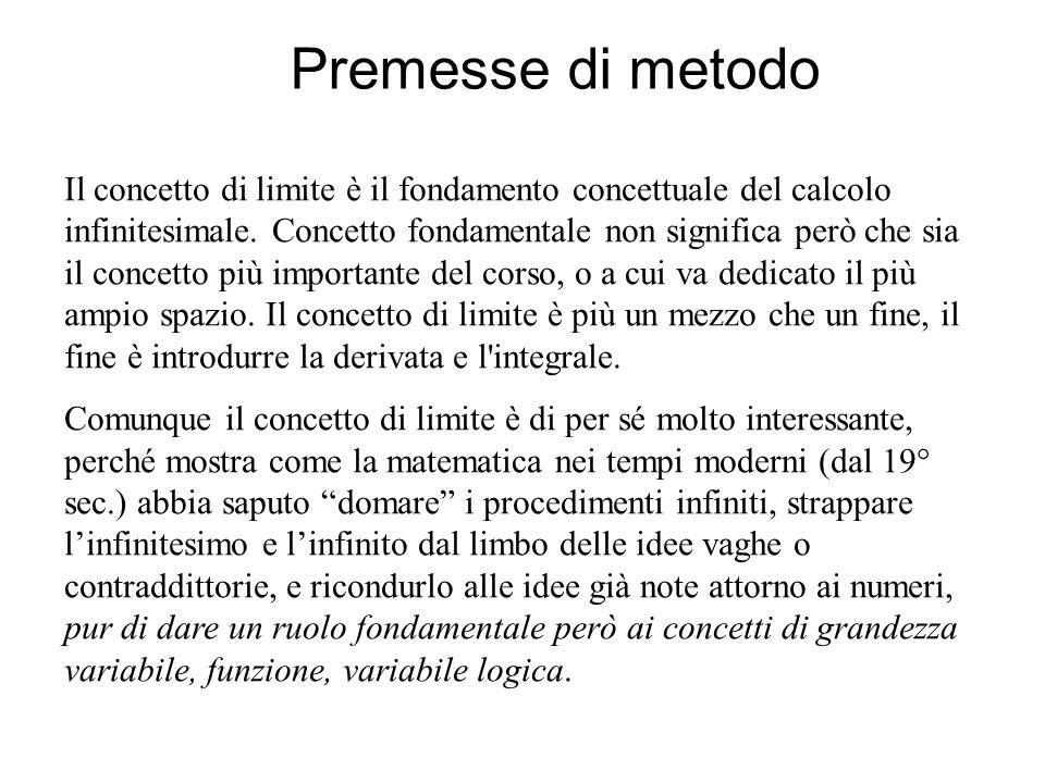 Premesse di metodo Il concetto di limite è il fondamento concettuale del calcolo infinitesimale. Concetto fondamentale non significa però che sia il c