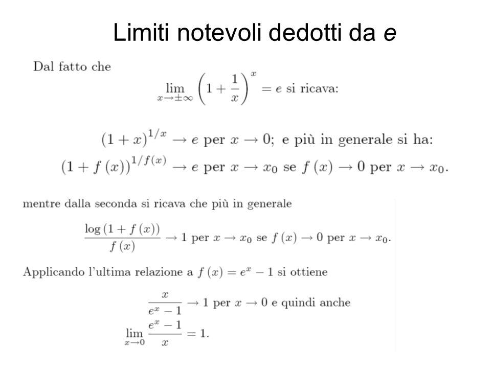 Limiti notevoli dedotti da e