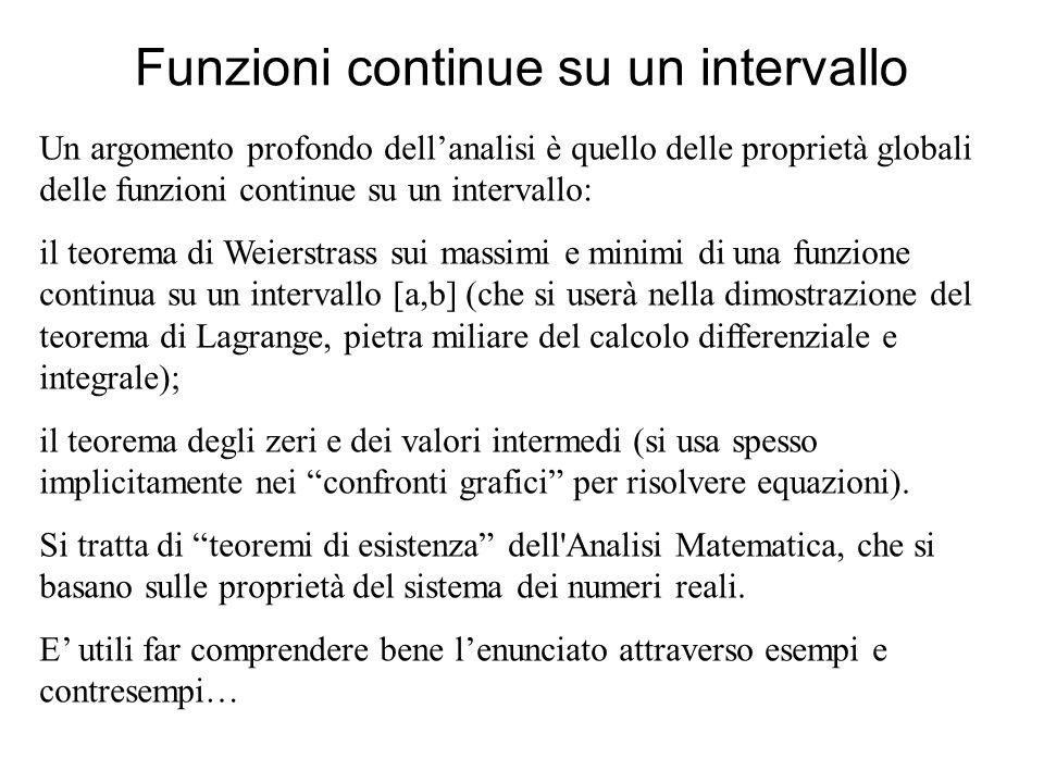 Funzioni continue su un intervallo Un argomento profondo dellanalisi è quello delle proprietà globali delle funzioni continue su un intervallo: il teo